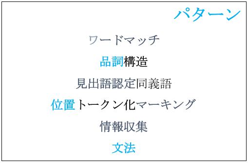 自然言語処理。NLP。マシンラーニング。機械学習