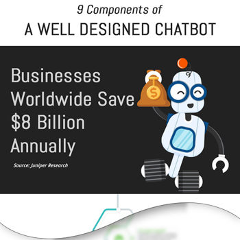 9 components of a Well-designed chatbot